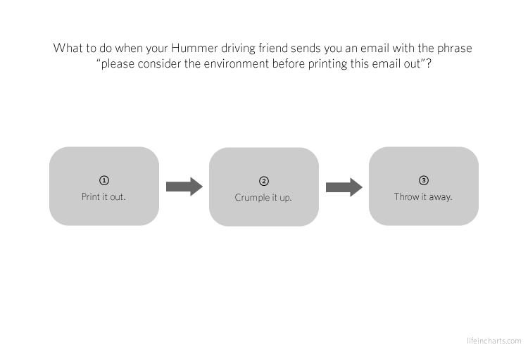 Print Out Your Emails